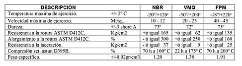 Retenes-TTO-OTP-Comparativa-1.jpg